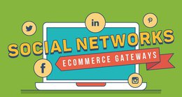 Social Networks and their importance in Ecommerce Gateways