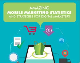 Mobile Marketing Strategy & Statistics for Digital Marketers
