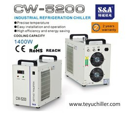 A CO2 glass tube customer purchases counterfeit S&A CW-5200 water chiller