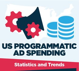 What is the Future of Programmatic Advertising in the US? [Infographic]