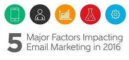 The 5 Major Trends Impacting Email Marketing in 2016